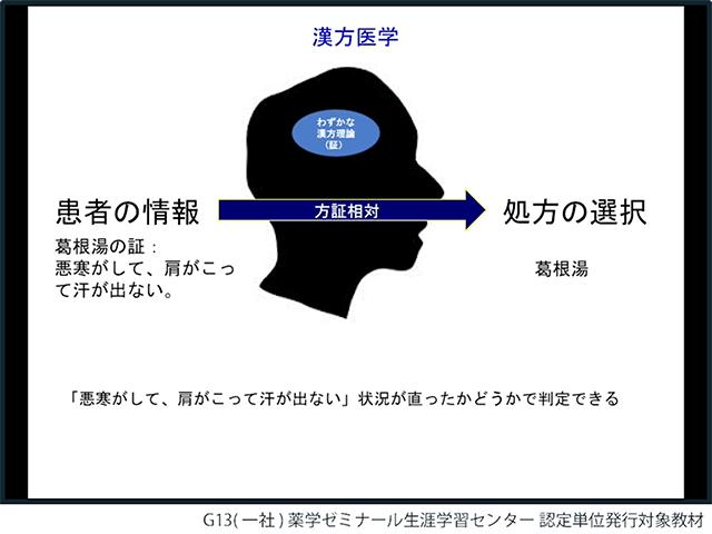 続・薬剤師のための現代漢方~エビデンス編~